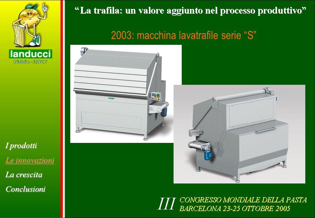 2003: macchina lavatrafile serie S