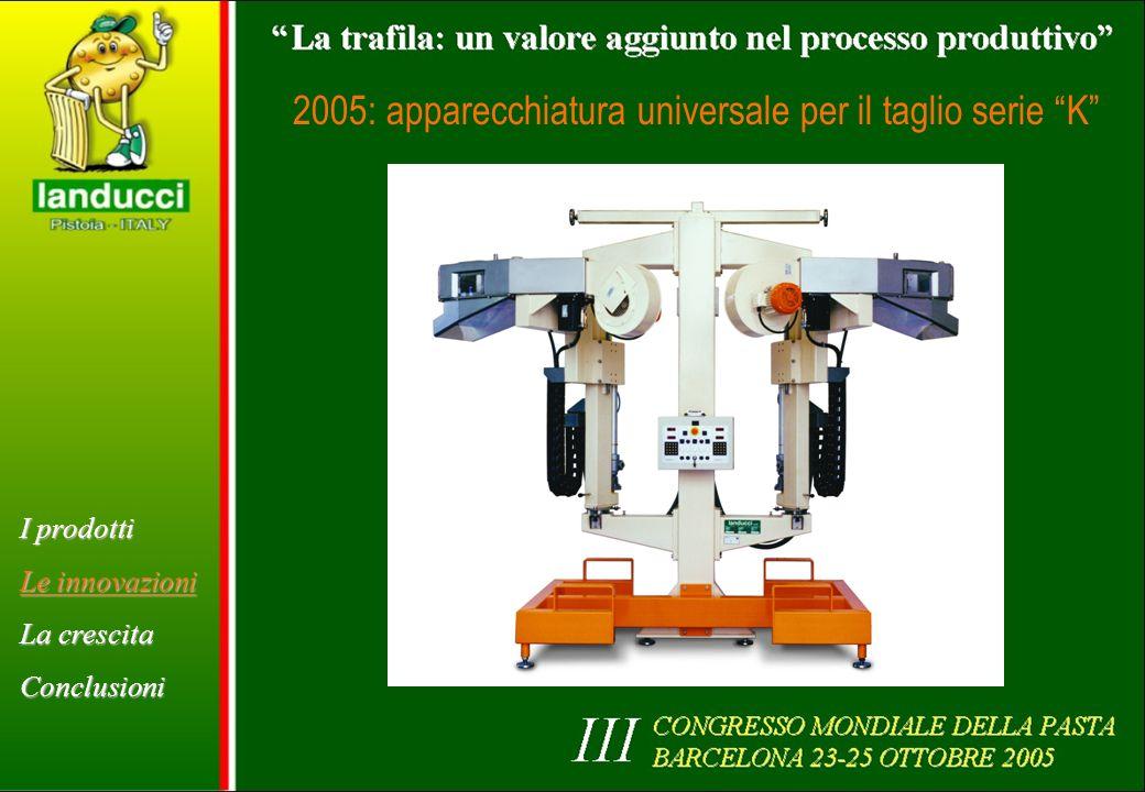 2005: apparecchiatura universale per il taglio serie K