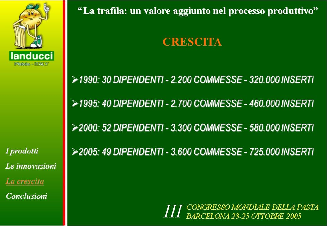 CRESCITA 1990: 30 DIPENDENTI - 2.200 COMMESSE - 320.000 INSERTI