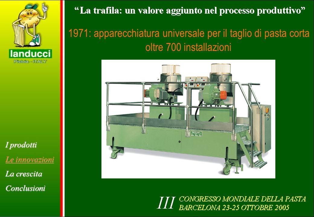 1971: apparecchiatura universale per il taglio di pasta corta