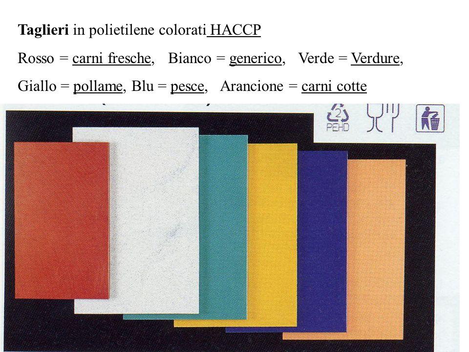 Taglieri in polietilene colorati HACCP