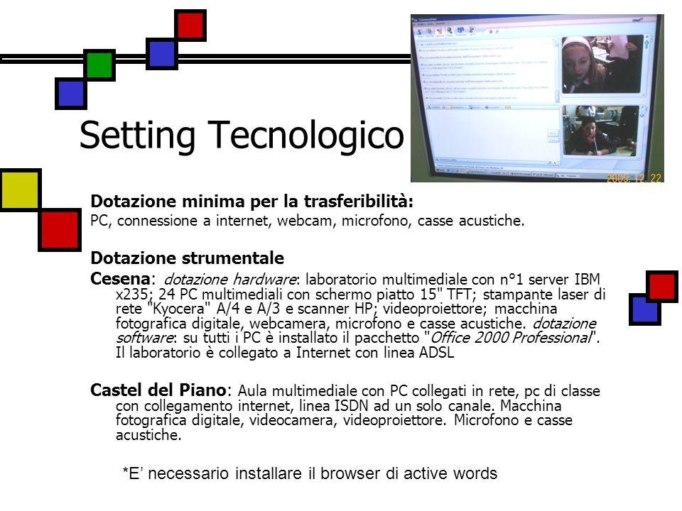 Setting Tecnologico Dotazione minima per la trasferibilità: