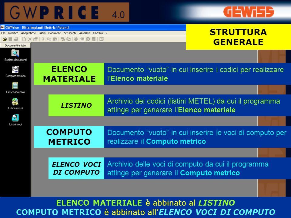 STRUTTURA GENERALE ELENCO MATERIALE COMPUTO METRICO