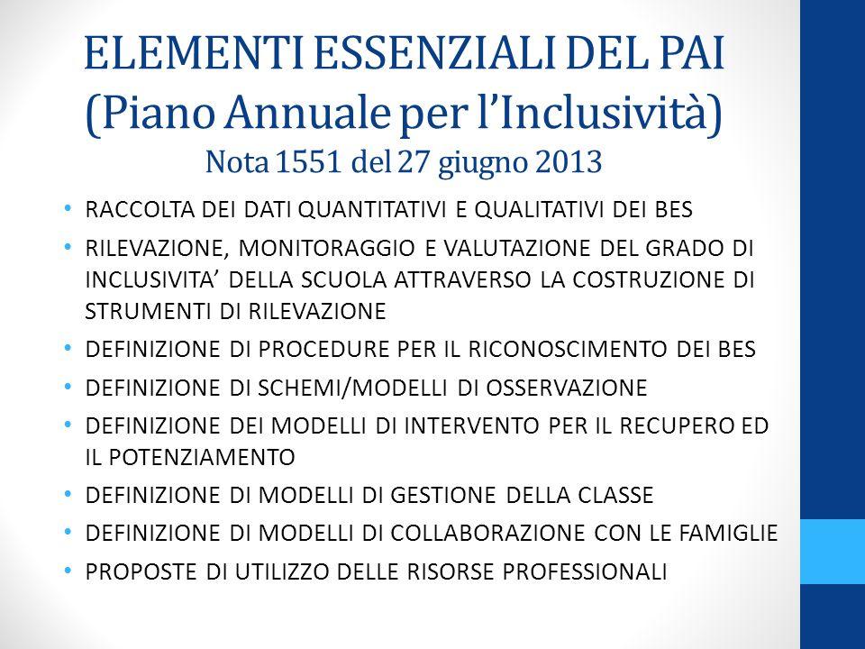 ELEMENTI ESSENZIALI DEL PAI (Piano Annuale per l'Inclusività) Nota 1551 del 27 giugno 2013