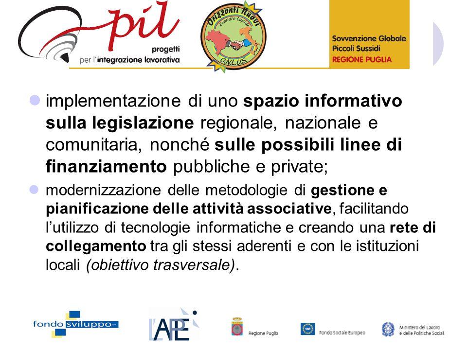 implementazione di uno spazio informativo sulla legislazione regionale, nazionale e comunitaria, nonché sulle possibili linee di finanziamento pubbliche e private;