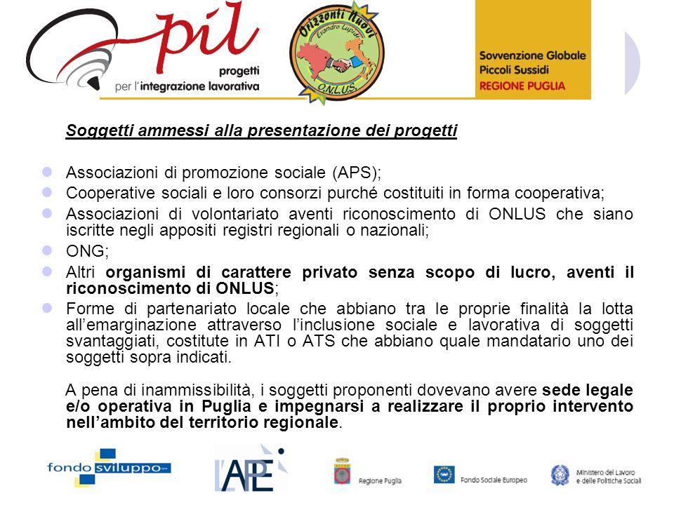 Soggetti ammessi alla presentazione dei progetti
