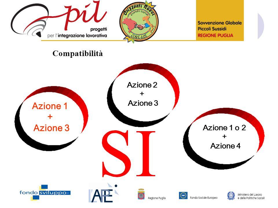 Azione 1 + Azione 3 Compatibilità Azione 2 + Azione 3 Azione 1 o 2 +