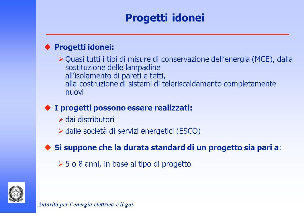 Progetti idonei Progetti idonei: