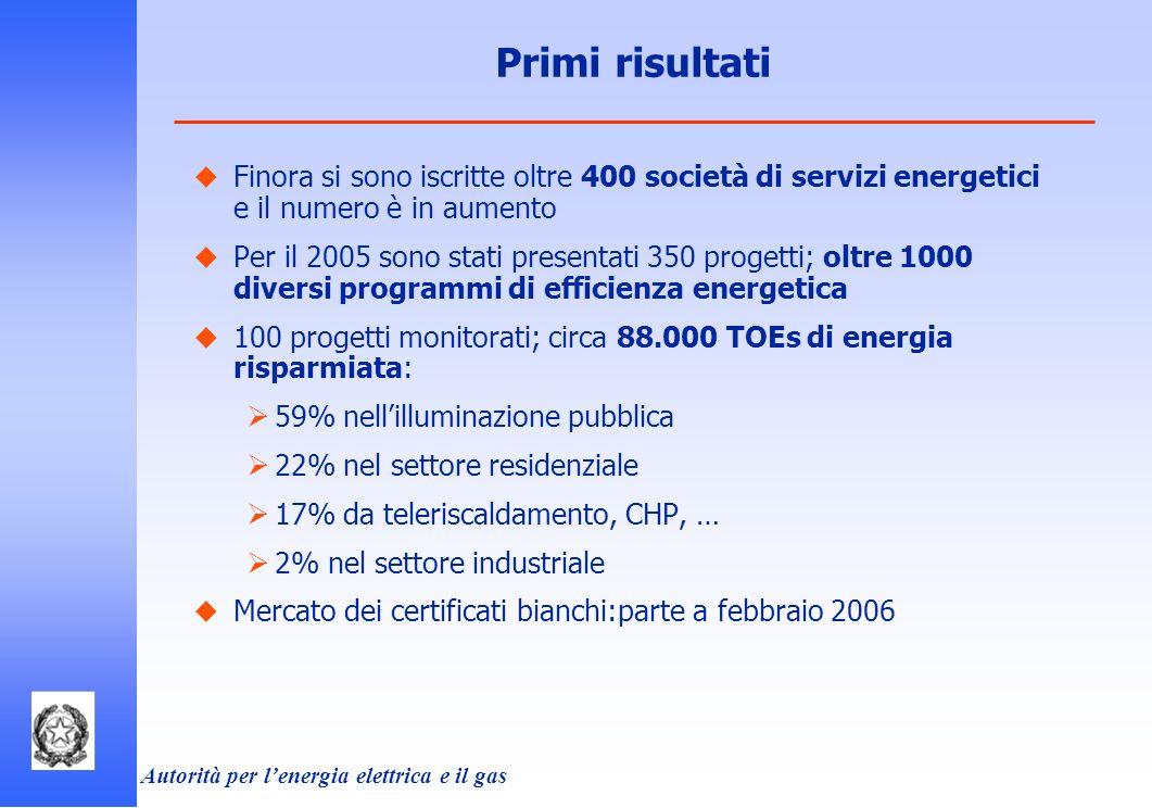 Primi risultati Finora si sono iscritte oltre 400 società di servizi energetici e il numero è in aumento.
