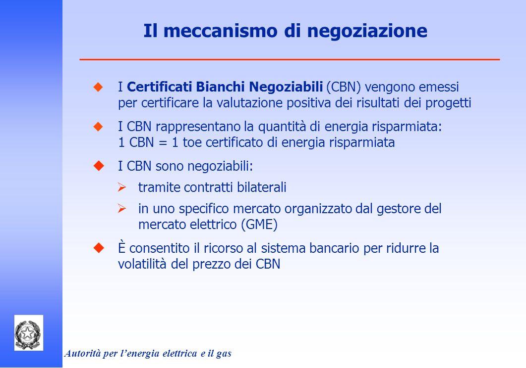 Il meccanismo di negoziazione