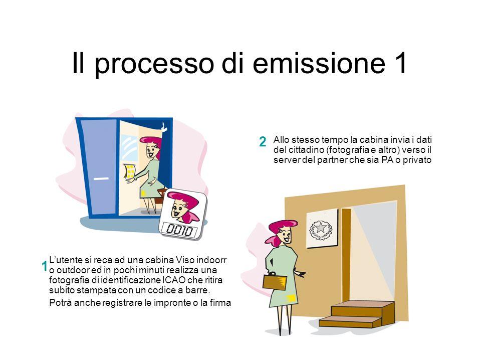 Il processo di emissione 1