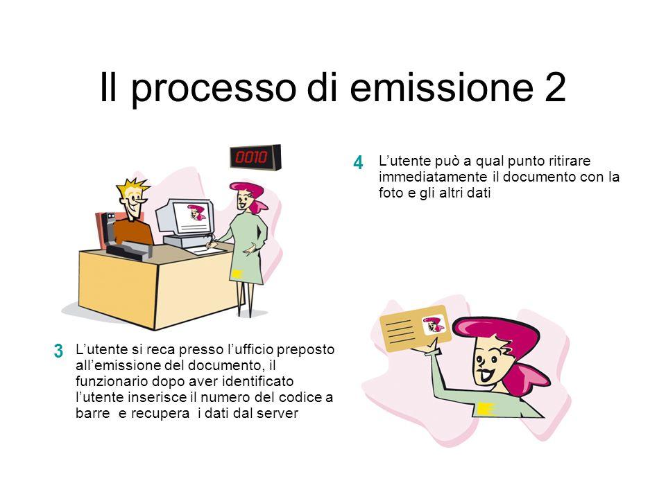 Il processo di emissione 2