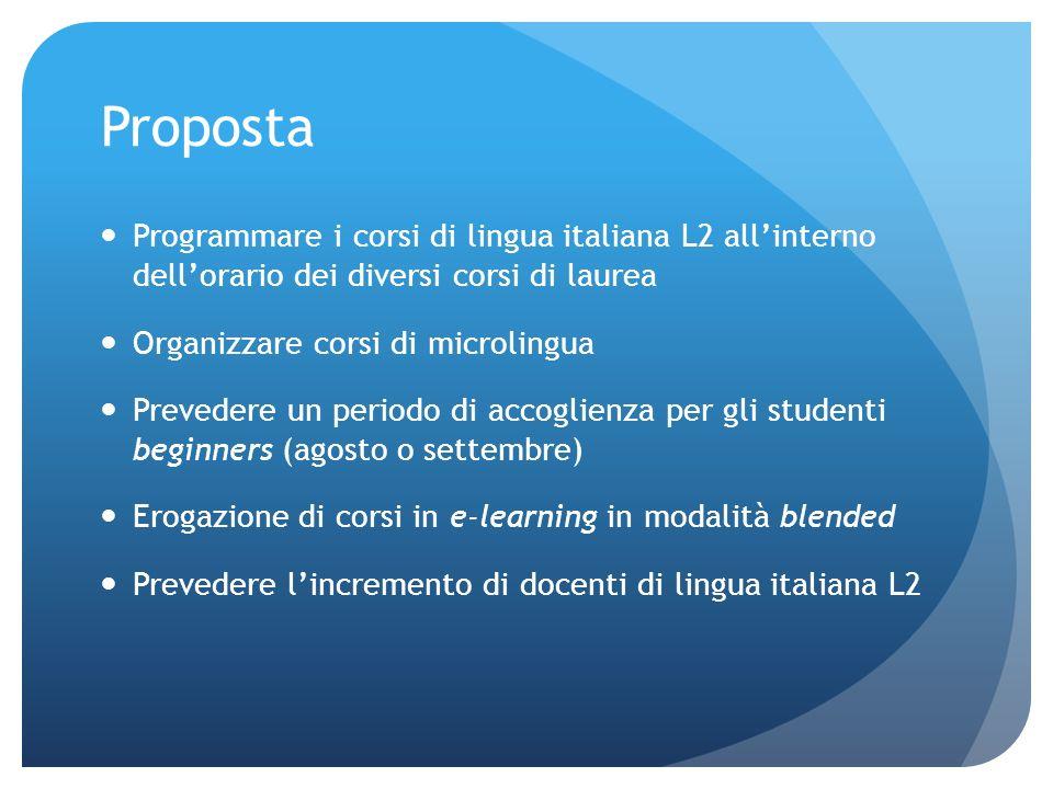 Proposta Programmare i corsi di lingua italiana L2 all'interno dell'orario dei diversi corsi di laurea.