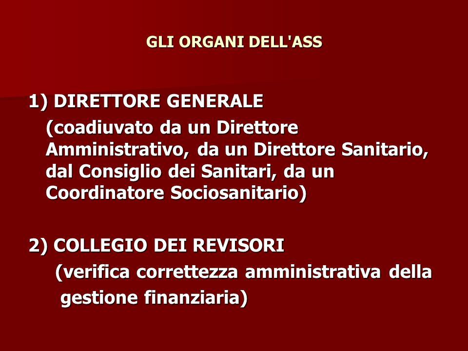 2) COLLEGIO DEI REVISORI (verifica correttezza amministrativa della