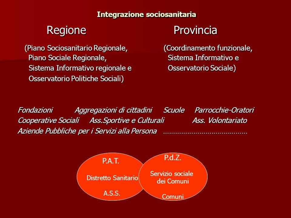 Integrazione sociosanitaria
