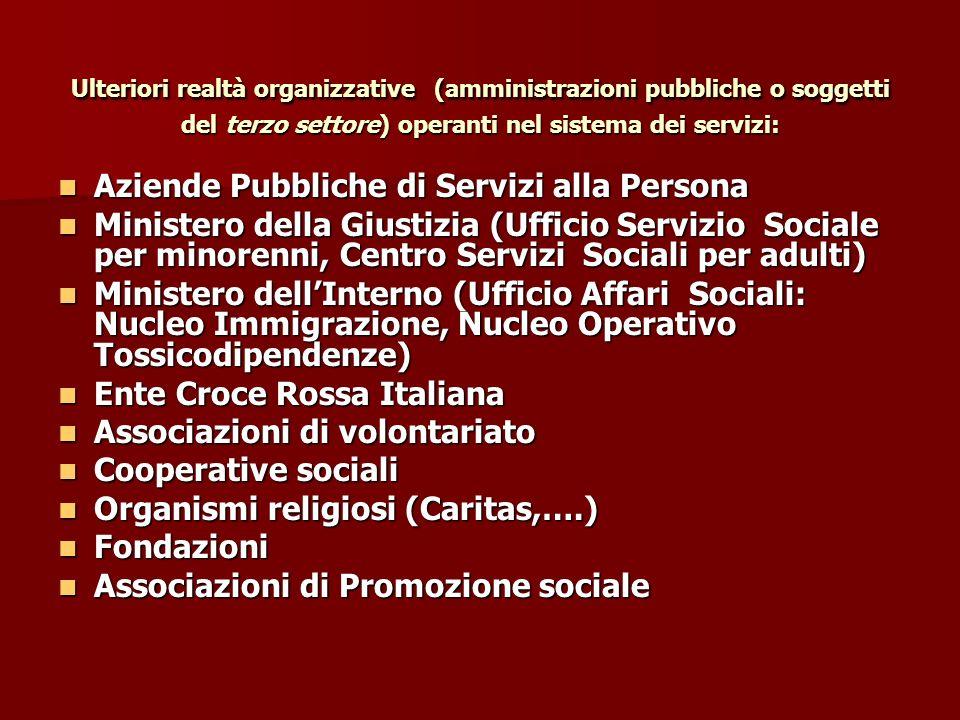 Aziende Pubbliche di Servizi alla Persona