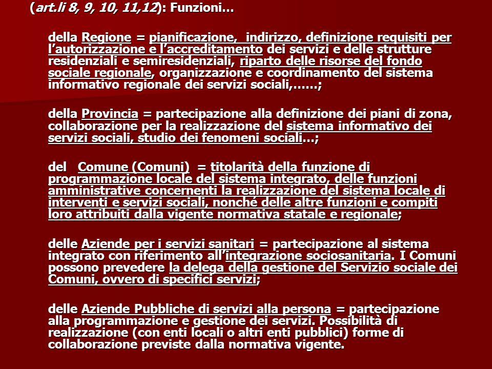 (art.li 8, 9, 10, 11,12): Funzioni…