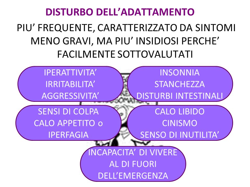 DISTURBO DELL'ADATTAMENTO