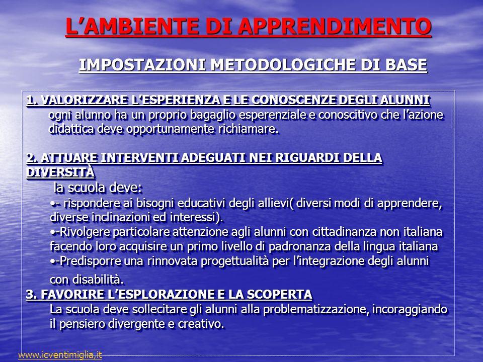 L'AMBIENTE DI APPRENDIMENTO IMPOSTAZIONI METODOLOGICHE DI BASE