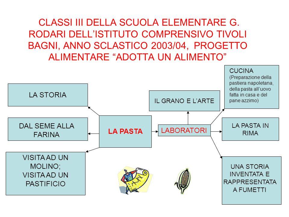 CLASSI III DELLA SCUOLA ELEMENTARE G