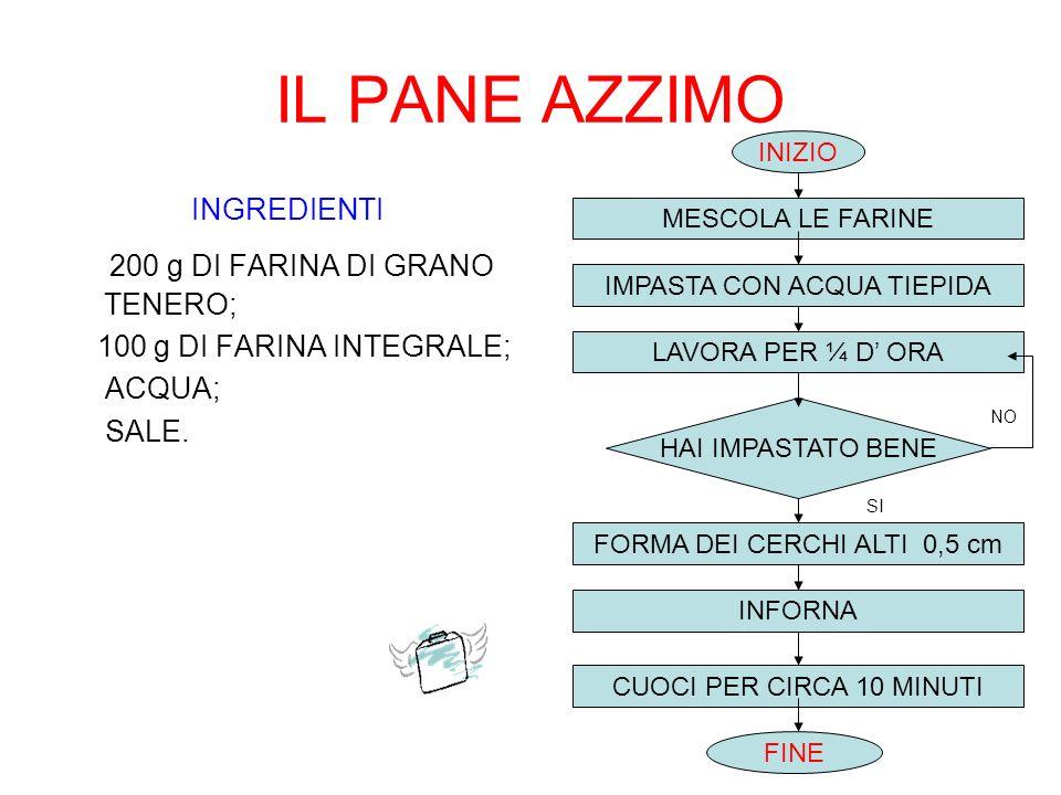 IL PANE AZZIMO 200 g DI FARINA DI GRANO TENERO; INGREDIENTI