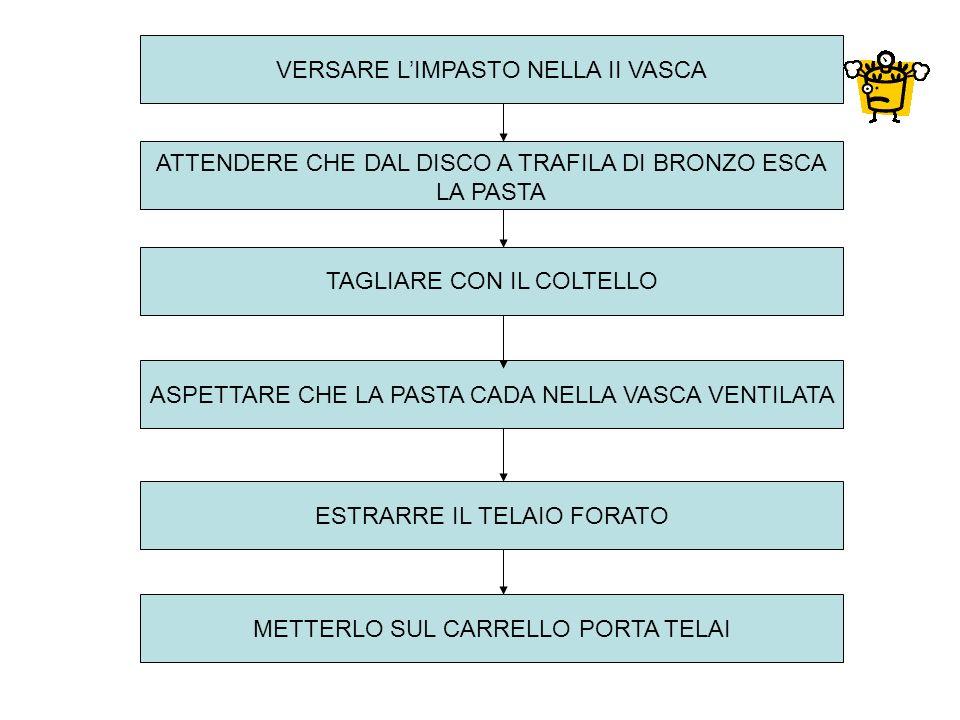 VERSARE L'IMPASTO NELLA II VASCA