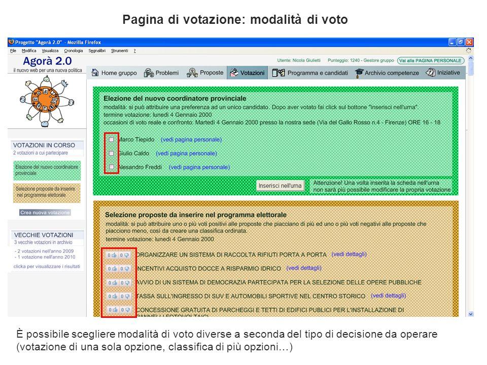 Pagina di votazione: modalità di voto