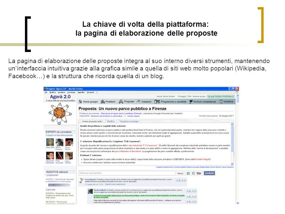 La chiave di volta della piattaforma: la pagina di elaborazione delle proposte