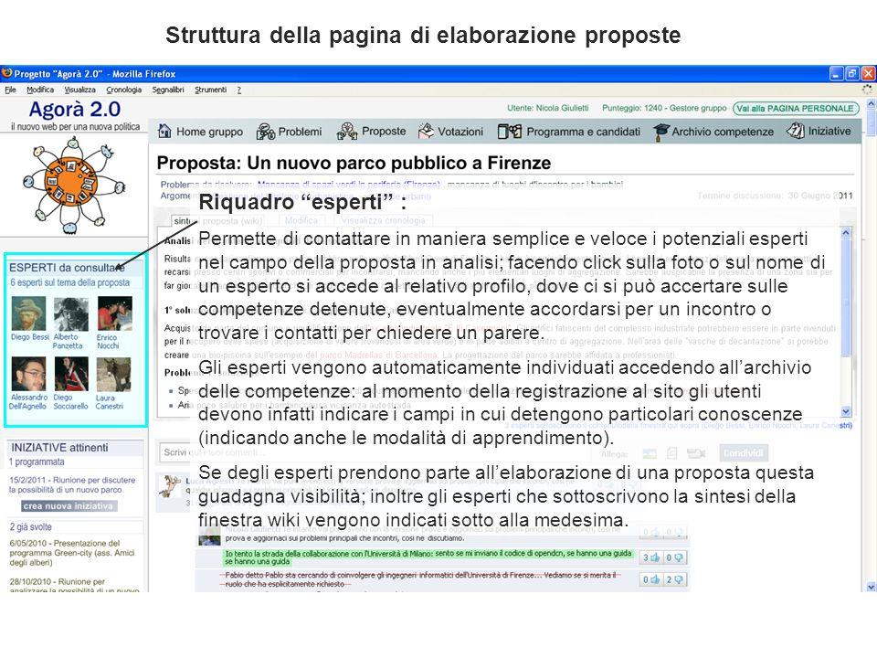 Struttura della pagina di elaborazione proposte