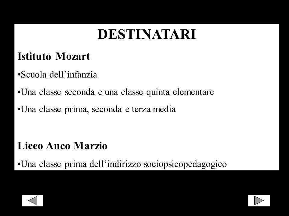 DESTINATARI Istituto Mozart Liceo Anco Marzio Scuola dell'infanzia