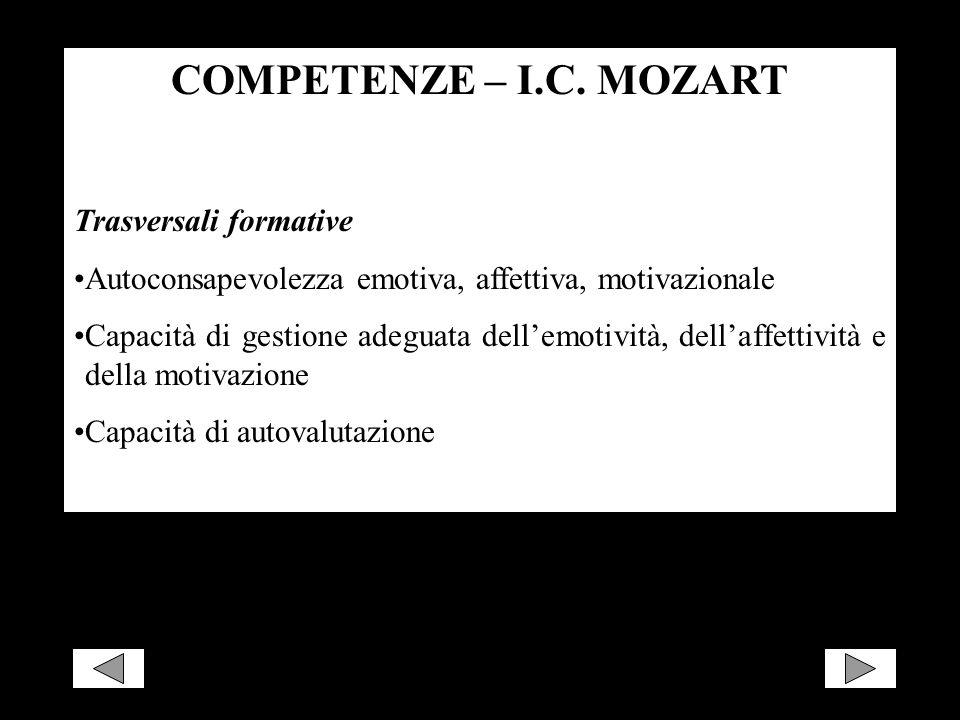 COMPETENZE – I.C. MOZART Trasversali formative