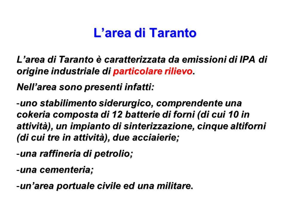 L'area di Taranto L'area di Taranto è caratterizzata da emissioni di IPA di origine industriale di particolare rilievo.