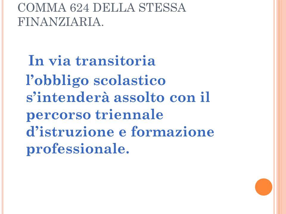 COMMA 624 DELLA STESSA FINANZIARIA.
