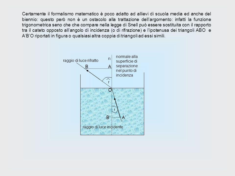 Certamente il formalismo matematico è poco adatto ad allievi di scuola media ed anche del biennio: questo però non è un ostacolo alla trattazione dell'argomento: infatti la funzione trigonometrica seno che che compare nella legge di Snell può essere sostituita con il rapporto tra il cateto opposto all'angolo di incidenza (o di rifrazione) e l'ipotenusa dei triangoli ABO e A'B'O riportati in figura o qualsiasi altra coppia di triangoli ad essi simili.