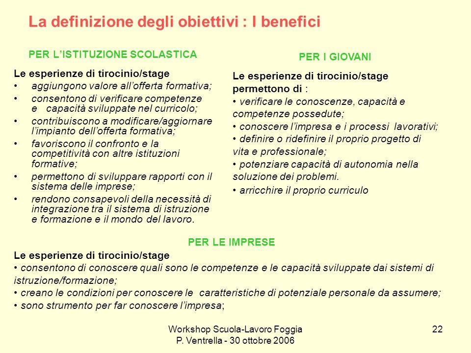 La definizione degli obiettivi : I benefici