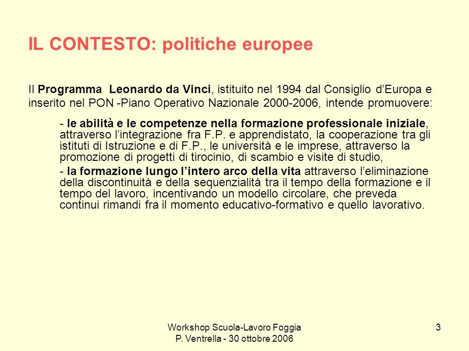 IL CONTESTO: politiche europee