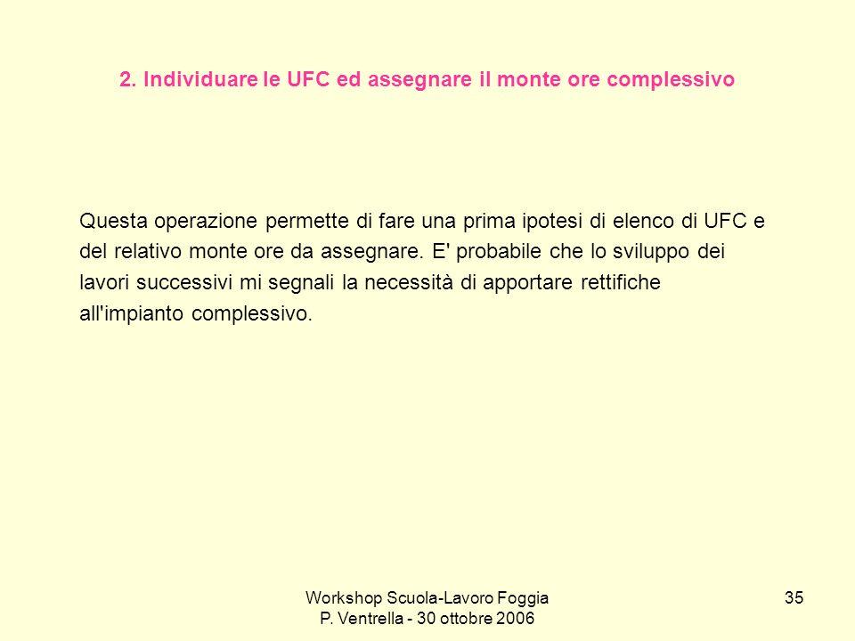 2. Individuare le UFC ed assegnare il monte ore complessivo