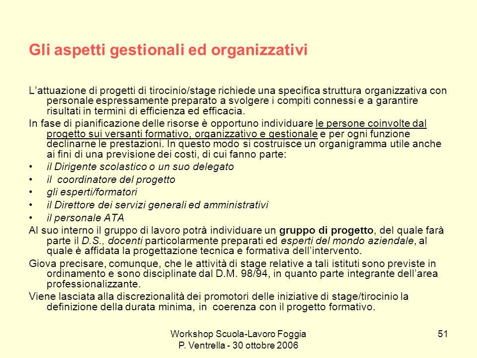 Gli aspetti gestionali ed organizzativi