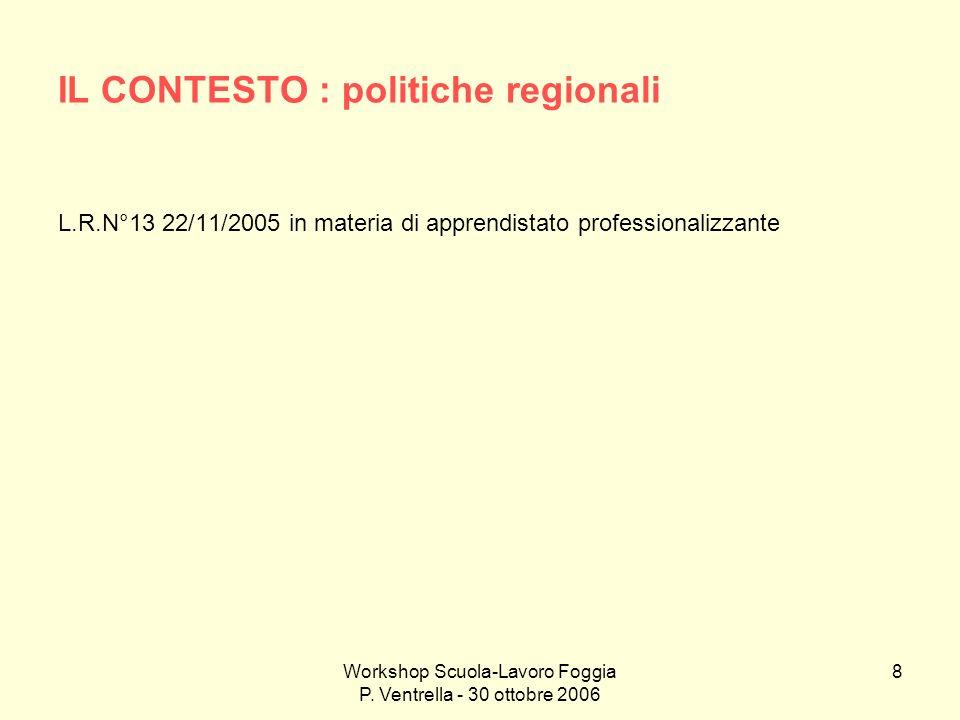 IL CONTESTO : politiche regionali
