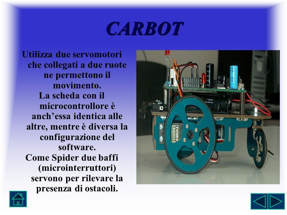 CARBOT Utilizza due servomotori che collegati a due ruote ne permettono il movimento.