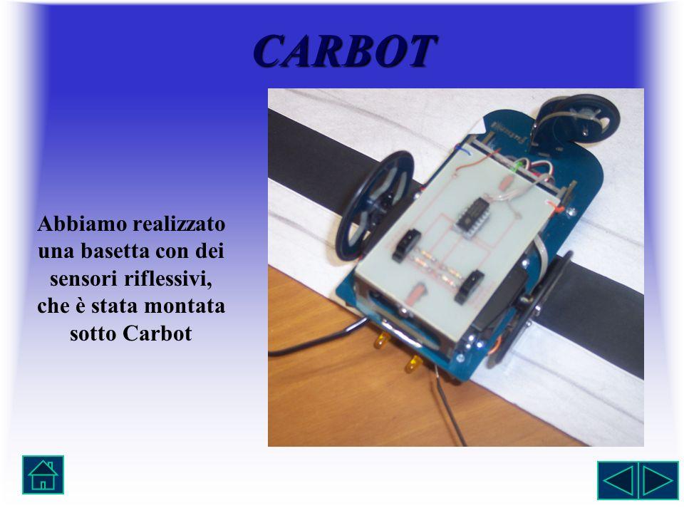 CARBOT Abbiamo realizzato una basetta con dei sensori riflessivi, che è stata montata sotto Carbot