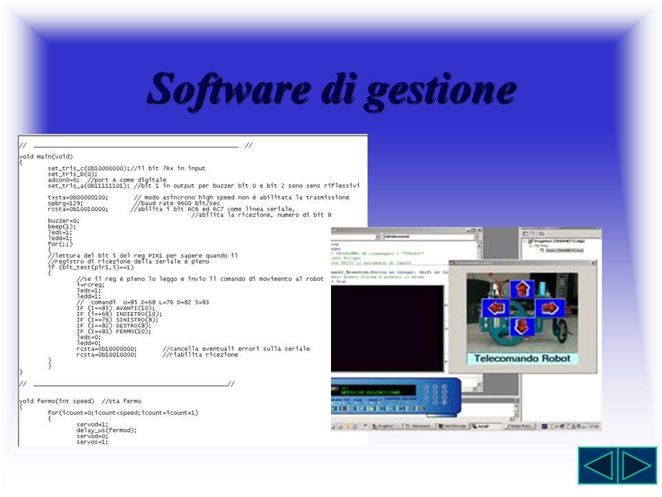 Software di gestione