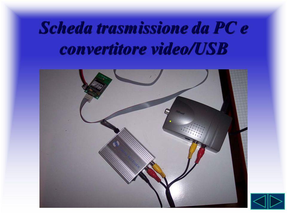 Scheda trasmissione da PC e convertitore video/USB