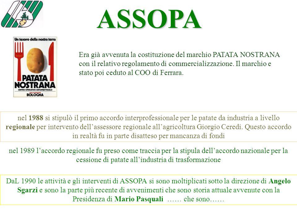ASSOPA
