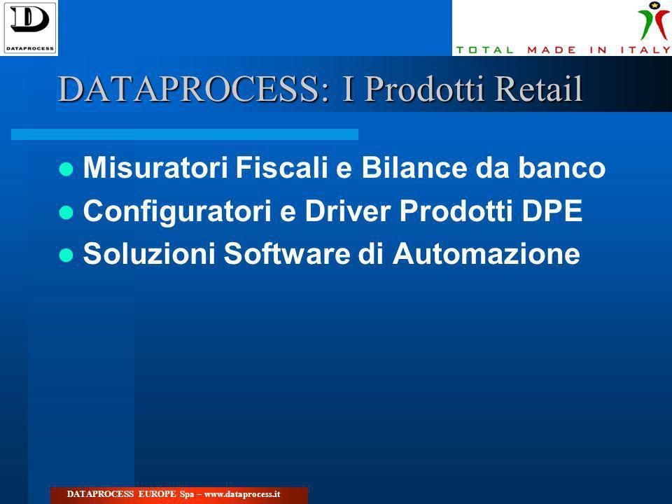 DATAPROCESS: I Prodotti Retail
