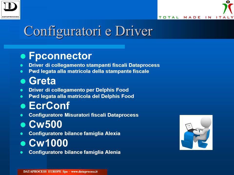 Configuratori e Driver