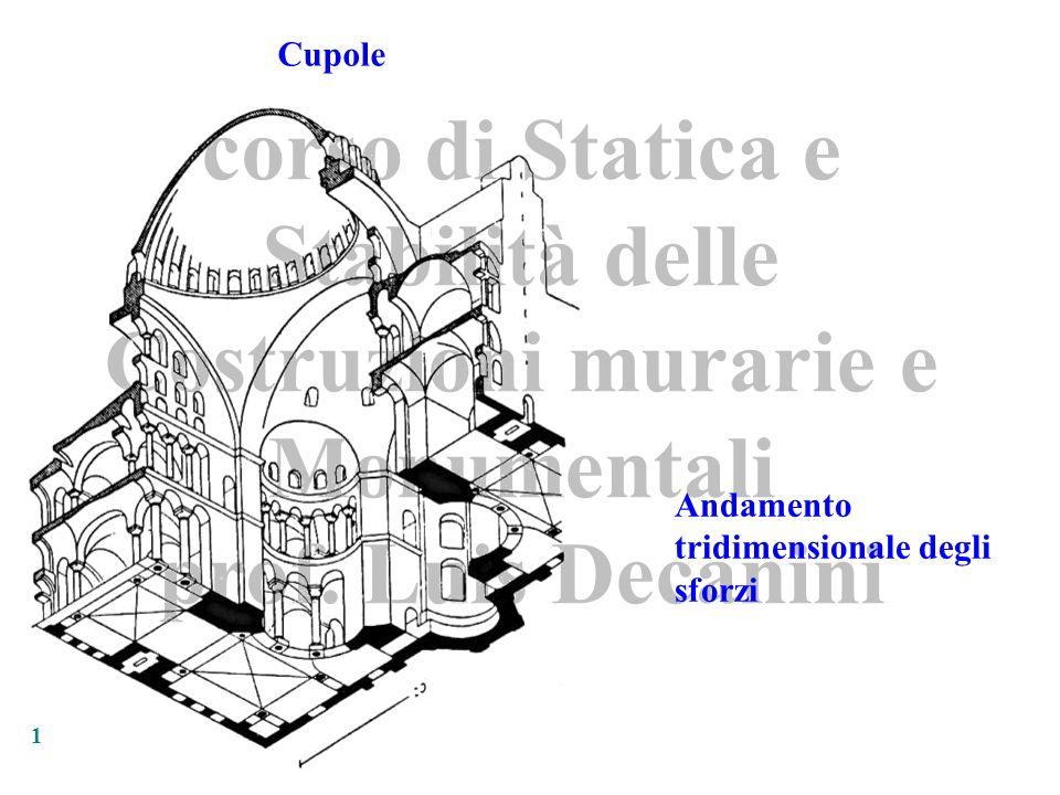 Cupole Andamento tridimensionale degli sforzi
