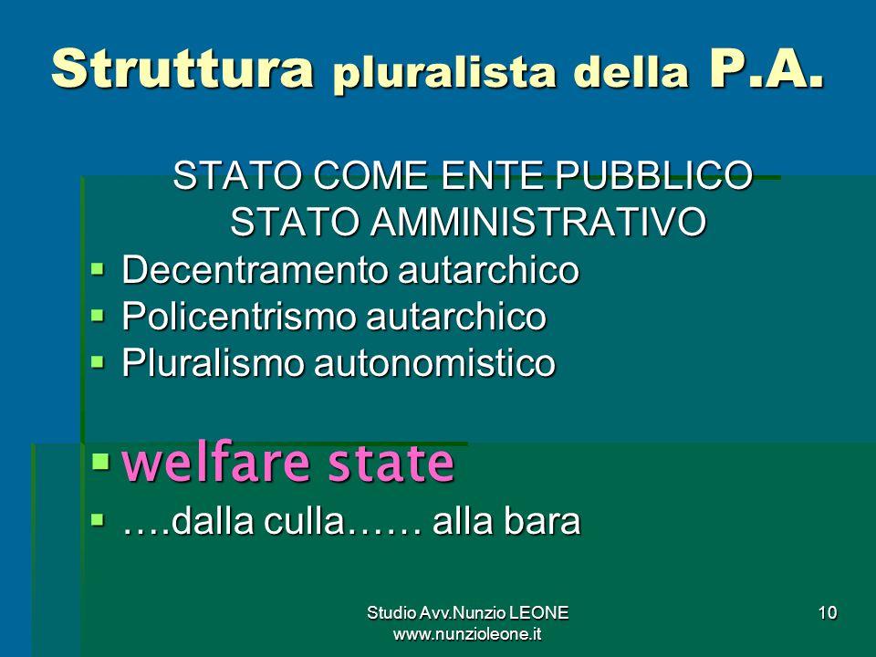 Struttura pluralista della P.A.