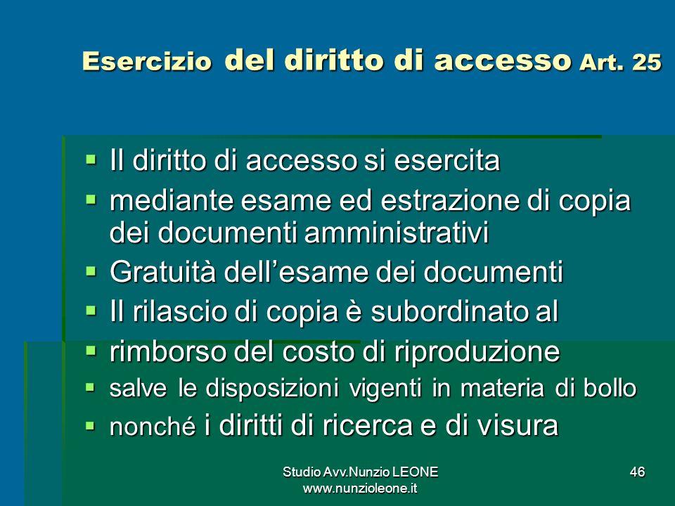Esercizio del diritto di accesso Art. 25