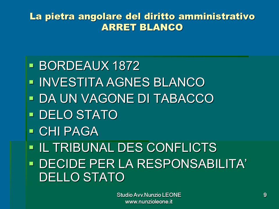 La pietra angolare del diritto amministrativo ARRET BLANCO